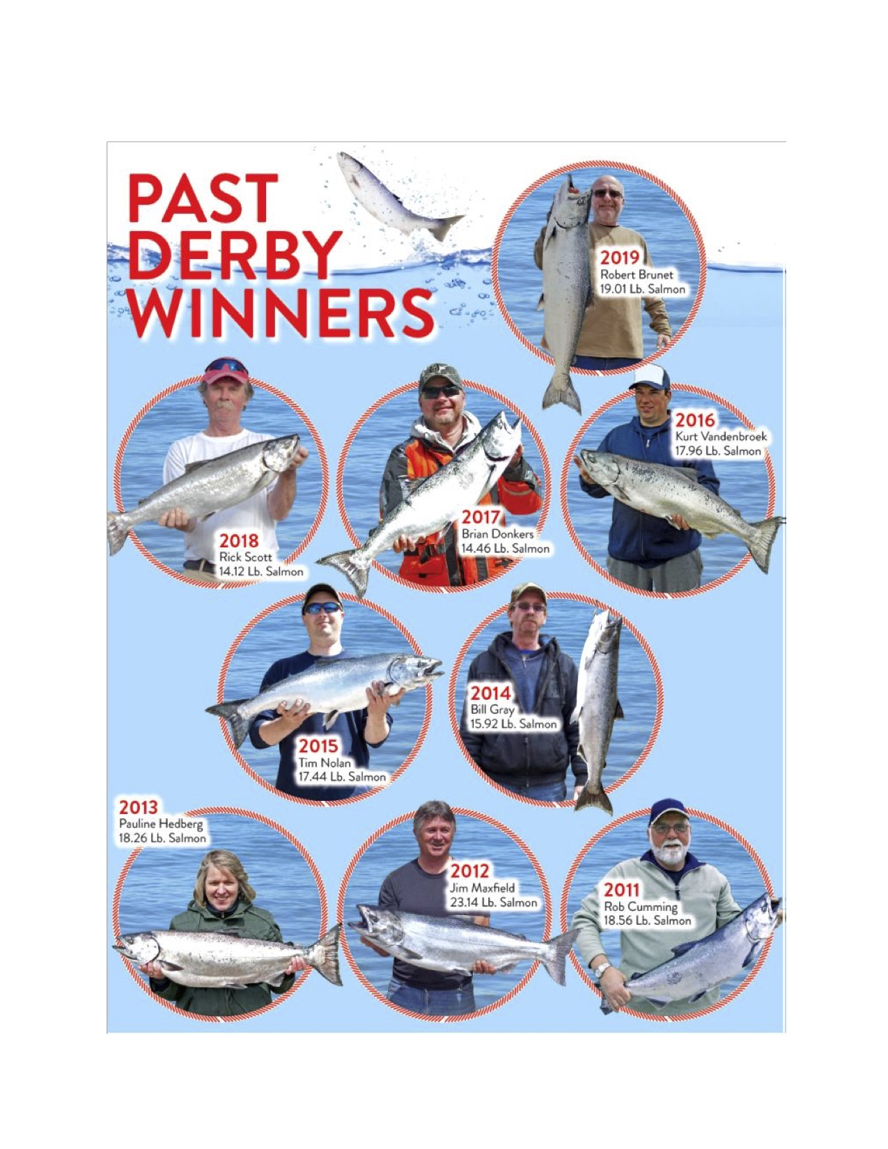 Salmon Derby Past Winners.jpg